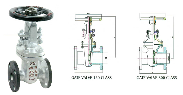 Gate Valves 150 Class Gate Valves 300 Class Gate Valve Steel Gate